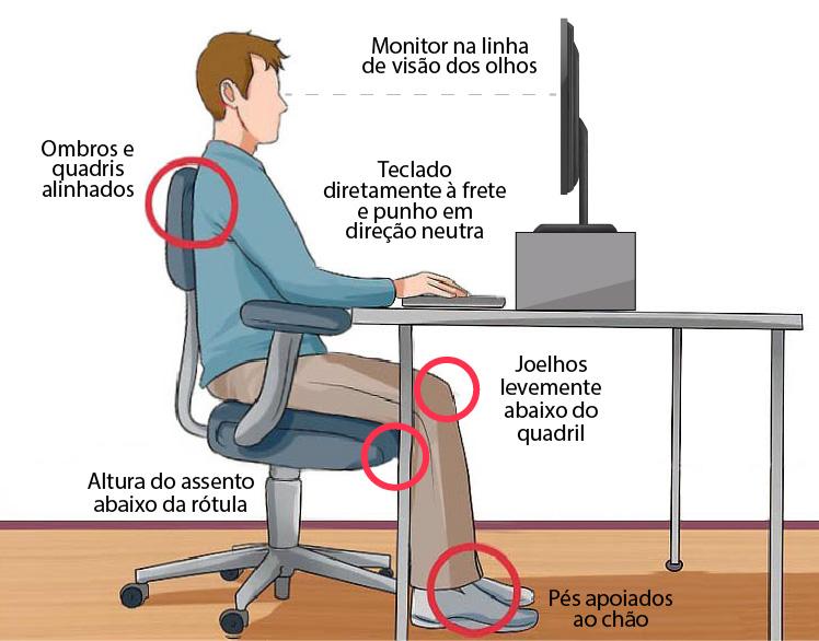 postura correta em cadeira de escritorio.jpg